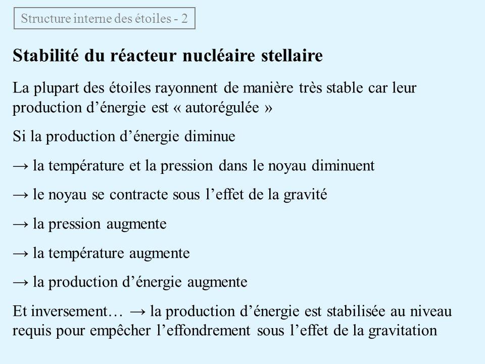 Stabilité du réacteur nucléaire stellaire La plupart des étoiles rayonnent de manière très stable car leur production dénergie est « autorégulée » Si