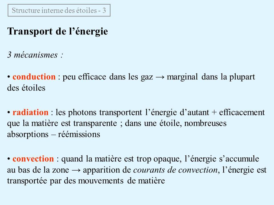 Transport de lénergie 3 mécanismes : conduction : peu efficace dans les gaz marginal dans la plupart des étoiles radiation : les photons transportent