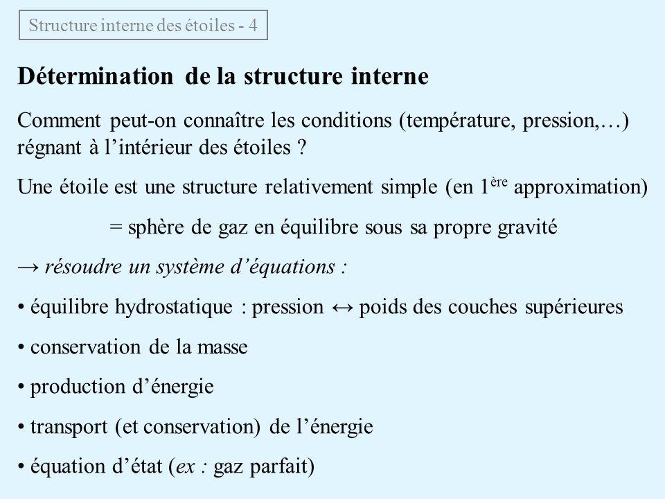 Détermination de la structure interne Comment peut-on connaître les conditions (température, pression,…) régnant à lintérieur des étoiles ? Une étoile