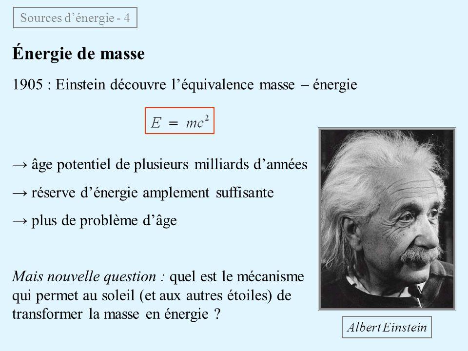 Énergie de masse 1905 : Einstein découvre léquivalence masse – énergie Sources dénergie - 4 âge potentiel de plusieurs milliards dannées réserve déner