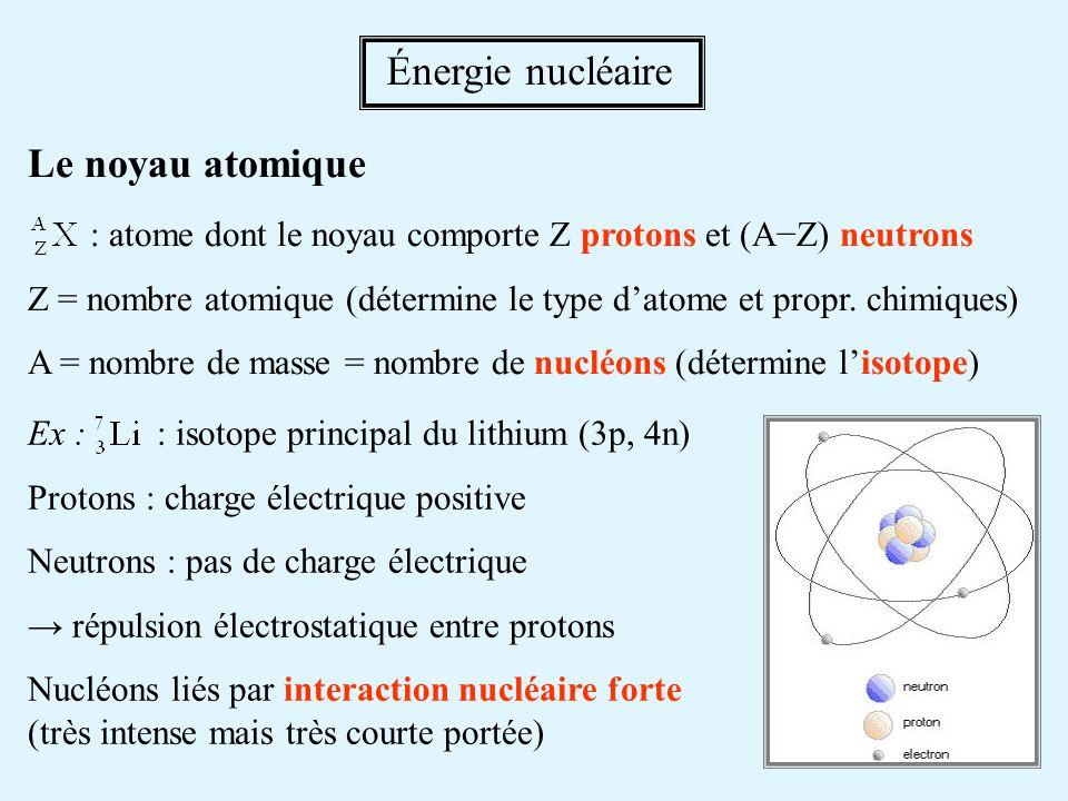 Défaut de masse Masse du noyau < somme des masses des nucléons Différence = défaut de masse énergie de liaison : Δm = ΔE/c 2 Énergie de liaison par nucléon : augmente de 1 H à 56 Fe diminue au-delà de 56 Fe Énergie nucléaire - 2 ΔE/A A 1H1H 56 Fe Libération dénergie par : fission de noyaux lourds fusion de noyaux légers (accompagnée par la transmutation de neutrons en protons)