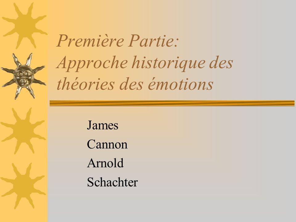 Première Partie: Approche historique des théories des émotions James Cannon Arnold Schachter