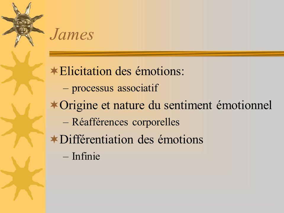 James Elicitation des émotions: –processus associatif Origine et nature du sentiment émotionnel –Réafférences corporelles Différentiation des émotions
