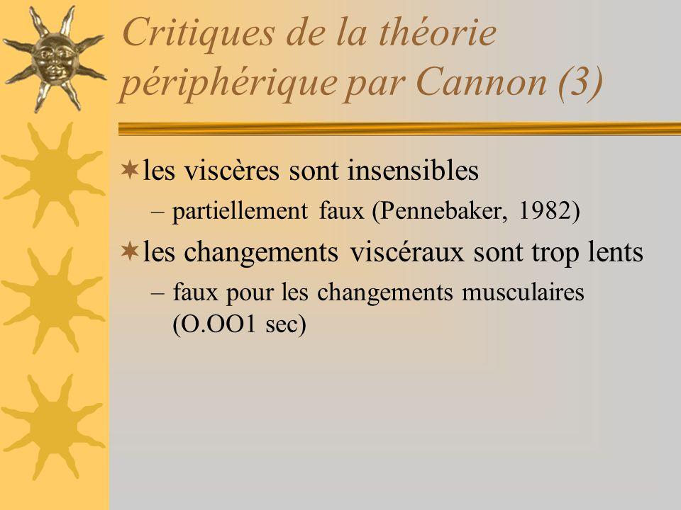 Critiques de la théorie périphérique par Cannon (3) les viscères sont insensibles –partiellement faux (Pennebaker, 1982) les changements viscéraux son