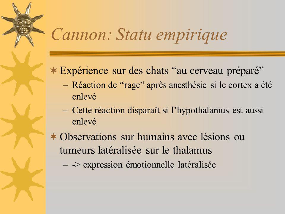 Cannon: Statu empirique Expérience sur des chats au cerveau préparé –Réaction de rage après anesthésie si le cortex a été enlevé –Cette réaction dispa