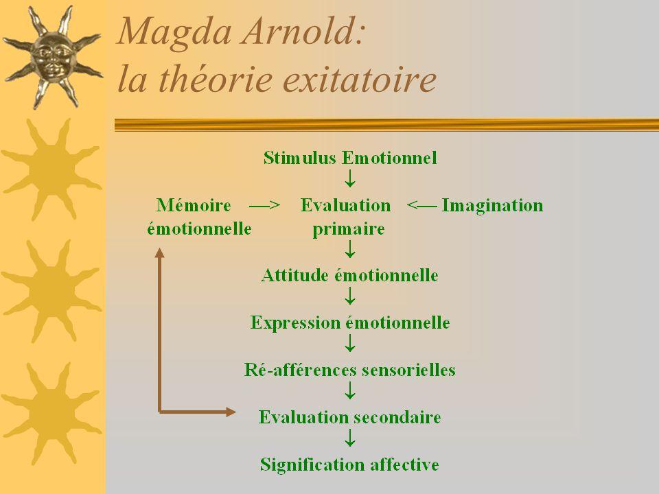 Magda Arnold: la théorie exitatoire