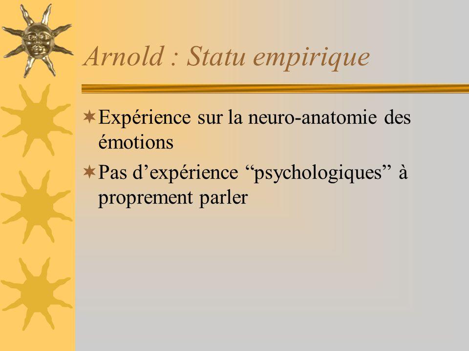 Arnold : Statu empirique Expérience sur la neuro-anatomie des émotions Pas dexpérience psychologiques à proprement parler