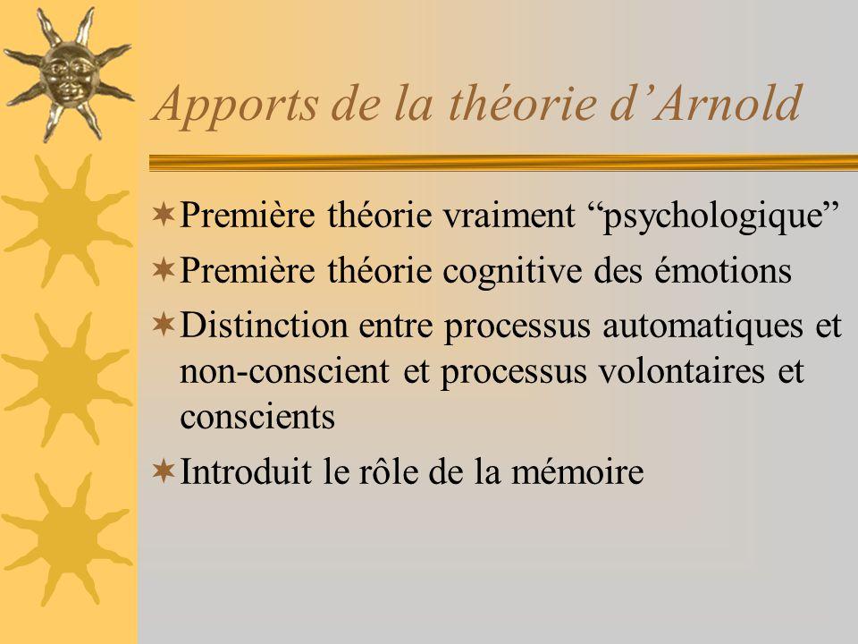 Apports de la théorie dArnold Première théorie vraiment psychologique Première théorie cognitive des émotions Distinction entre processus automatiques