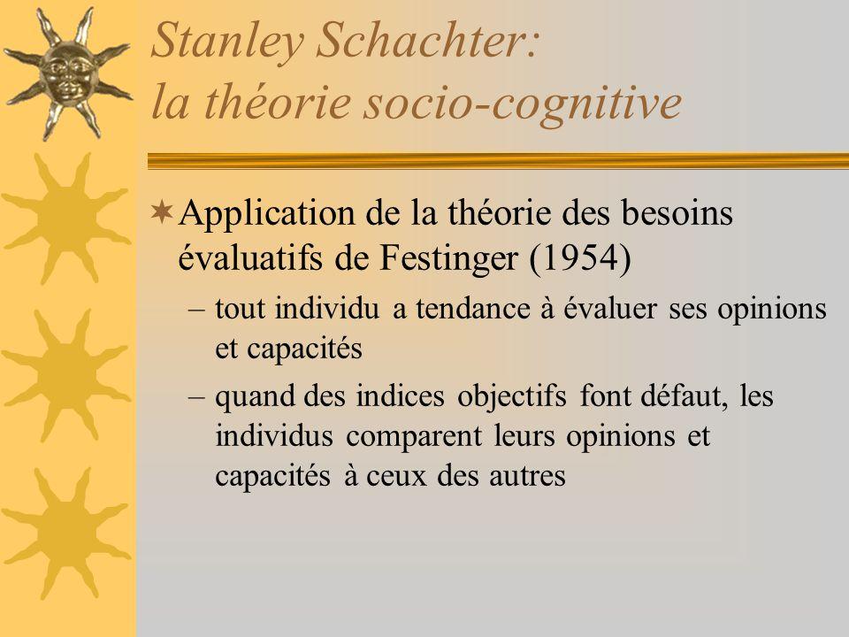 Stanley Schachter: la théorie socio-cognitive Application de la théorie des besoins évaluatifs de Festinger (1954) –tout individu a tendance à évaluer