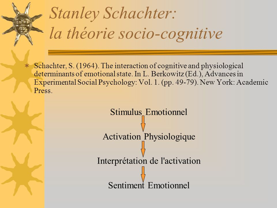 Stanley Schachter: la théorie socio-cognitive Schachter, S. (1964). The interaction of cognitive and physiological determinants of emotional state. In