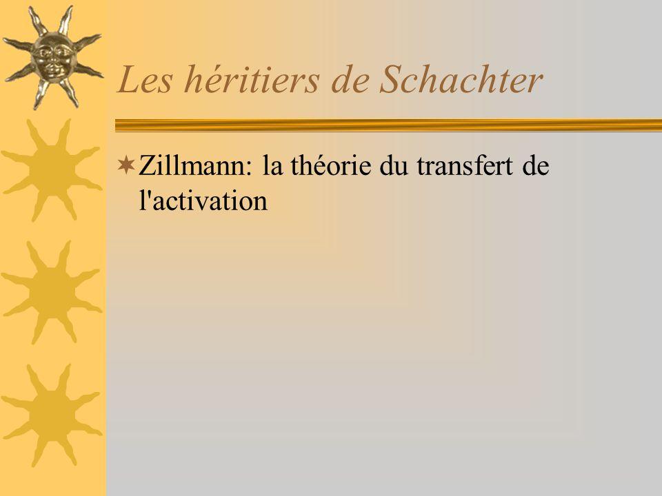 Les héritiers de Schachter Zillmann: la théorie du transfert de l'activation