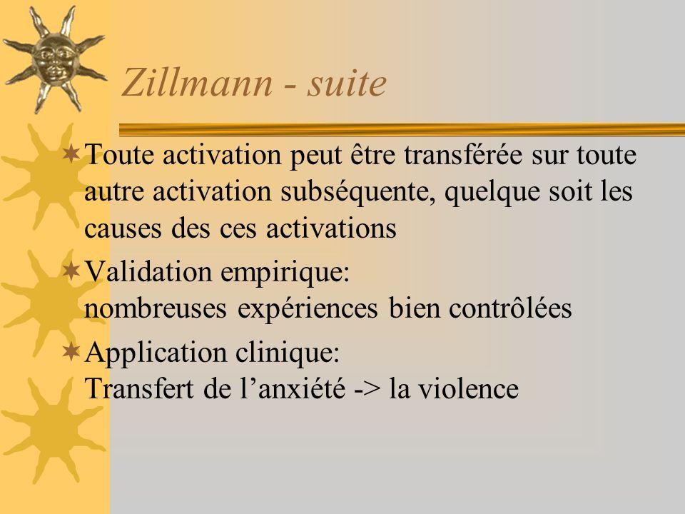 Zillmann - suite Toute activation peut être transférée sur toute autre activation subséquente, quelque soit les causes des ces activations Validation