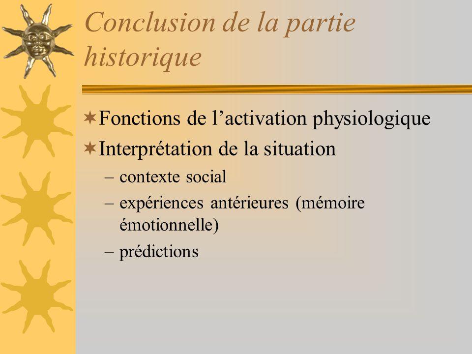 Conclusion de la partie historique Fonctions de lactivation physiologique Interprétation de la situation –contexte social –expériences antérieures (mé