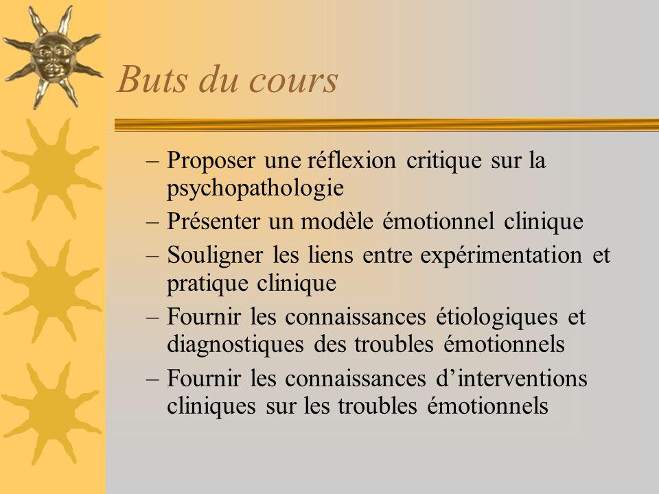 Buts du cours –Proposer une réflexion critique sur la psychopathologie –Présenter un modèle émotionnel clinique –Souligner les liens entre expérimenta