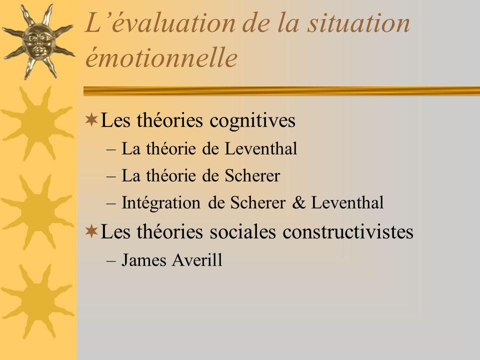 Lévaluation de la situation émotionnelle Les théories cognitives –La théorie de Leventhal –La théorie de Scherer –Intégration de Scherer & Leventhal L