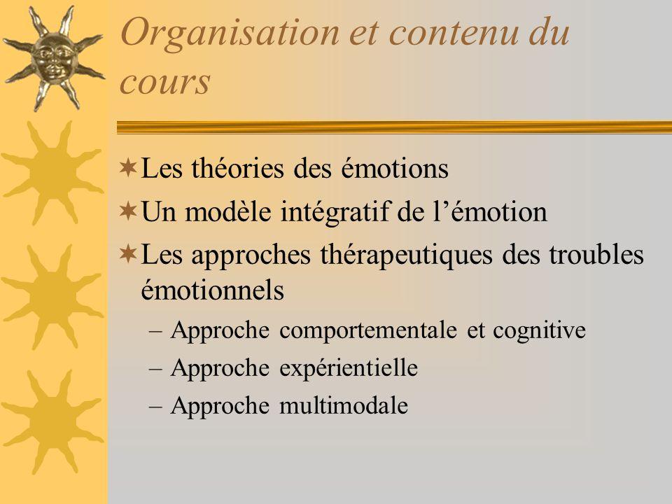 Organisation et contenu du cours (suite) Modèles étiologiques de lanxiété Diagnostic et thérapies –du trouble panique –de lagoraphobie –du TAG –(de la phobie simple, du trouble obsessif-compulsif, de lESPT) Modèles étiologiques de la dépression Diagnostic et thérapies de la dépression