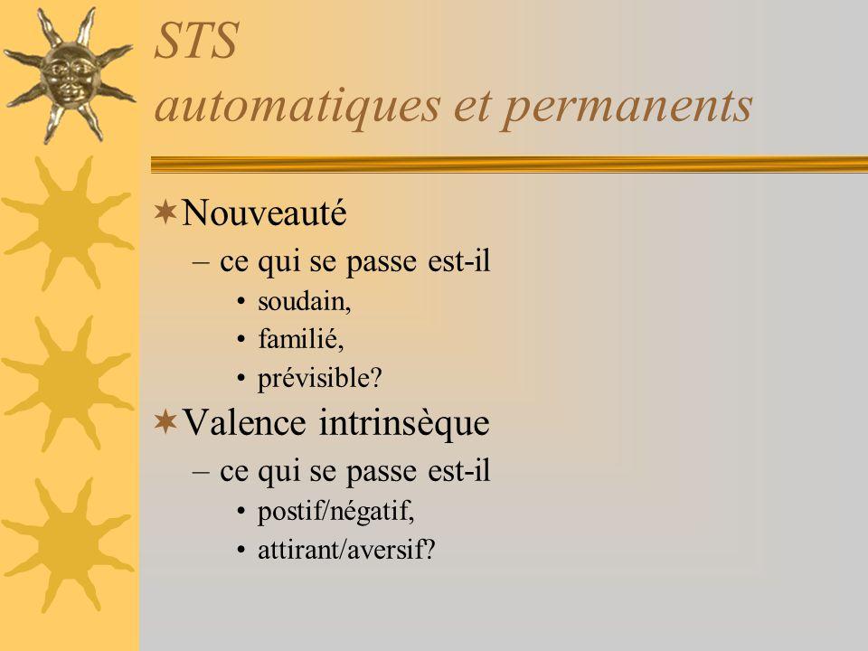 STS automatiques et permanents Nouveauté –ce qui se passe est-il soudain, familié, prévisible? Valence intrinsèque –ce qui se passe est-il postif/néga
