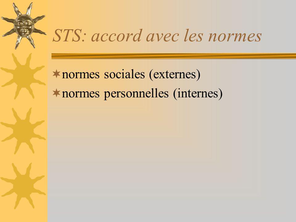 STS: accord avec les normes normes sociales (externes) normes personnelles (internes)