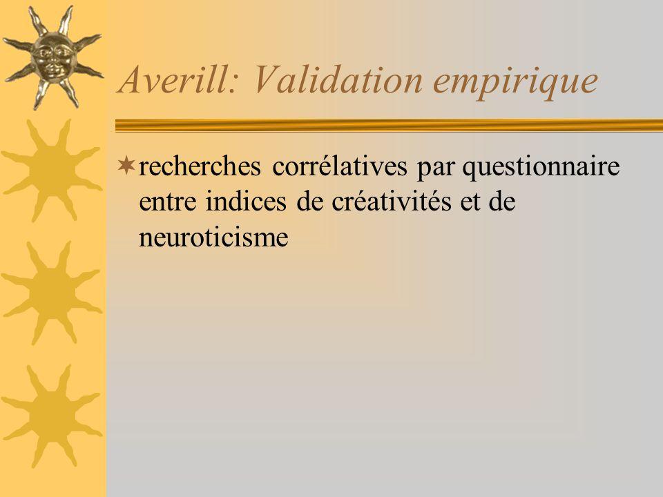 Averill: Validation empirique recherches corrélatives par questionnaire entre indices de créativités et de neuroticisme