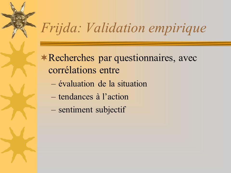 Frijda: Validation empirique Recherches par questionnaires, avec corrélations entre –évaluation de la situation –tendances à laction –sentiment subjec