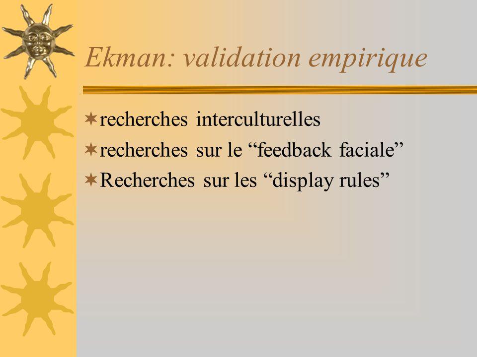 Ekman: validation empirique recherches interculturelles recherches sur le feedback faciale Recherches sur les display rules