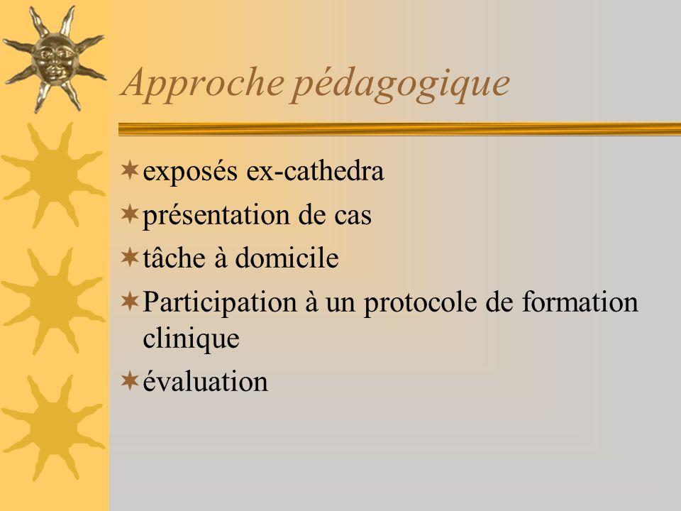 Approche pédagogique exposés ex-cathedra présentation de cas tâche à domicile Participation à un protocole de formation clinique évaluation