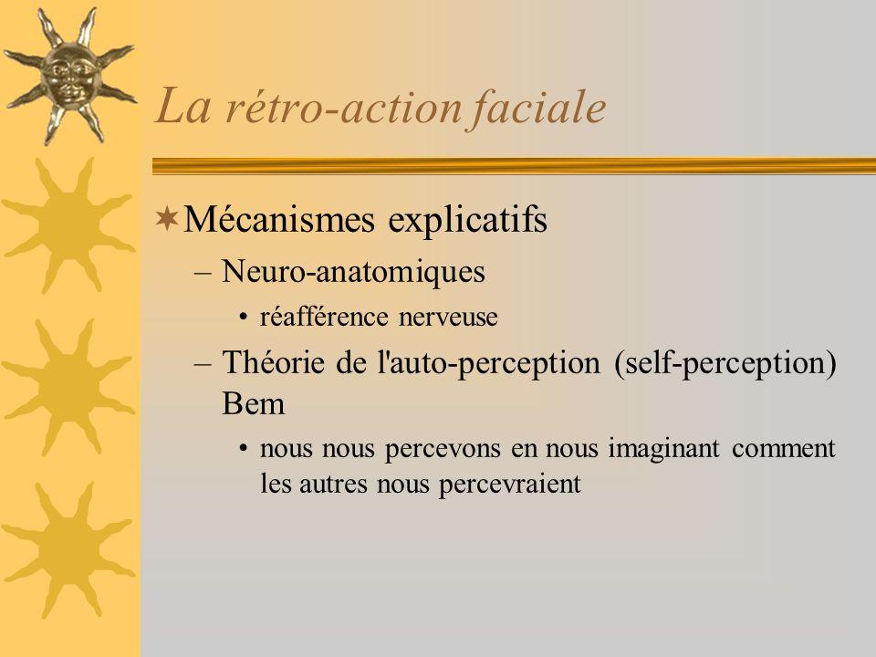 La rétro-action faciale Mécanismes explicatifs –Neuro-anatomiques réafférence nerveuse –Théorie de l'auto-perception (self-perception) Bem nous nous p
