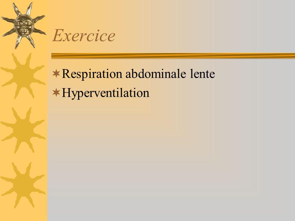 Exercice Respiration abdominale lente Hyperventilation