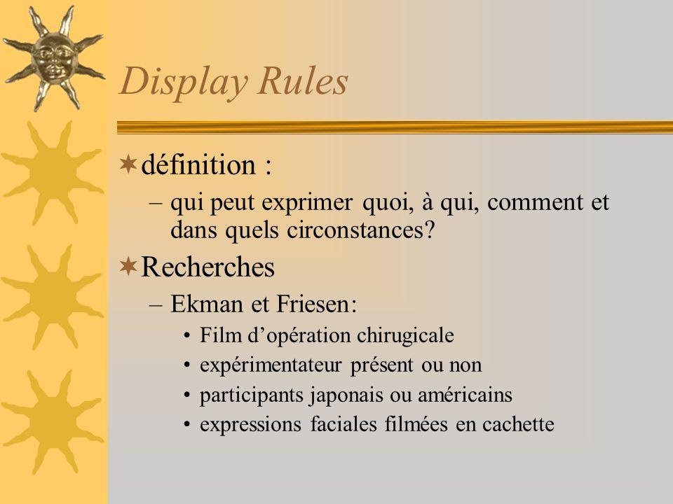 Display Rules définition : –qui peut exprimer quoi, à qui, comment et dans quels circonstances? Recherches –Ekman et Friesen: Film dopération chirugic