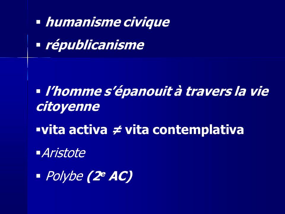 humanisme civique républicanisme lhomme sépanouit à travers la vie citoyenne vita activa vita contemplativa Aristote Polybe (2 e AC)