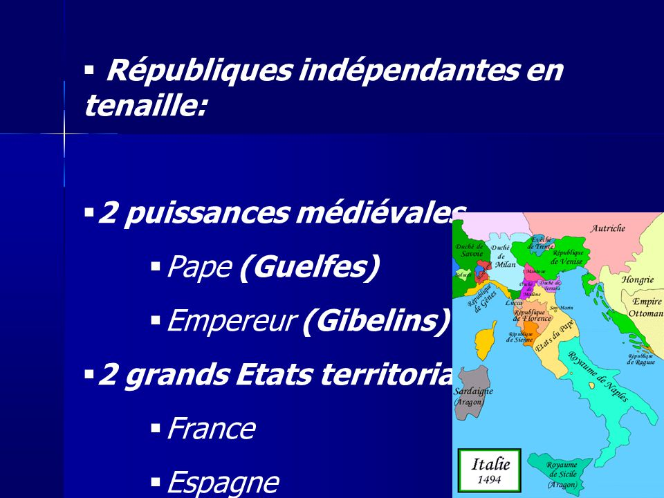 Républiques indépendantes en tenaille: 2 puissances médiévales Pape (Guelfes) Empereur (Gibelins) 2 grands Etats territoriaux France Espagne