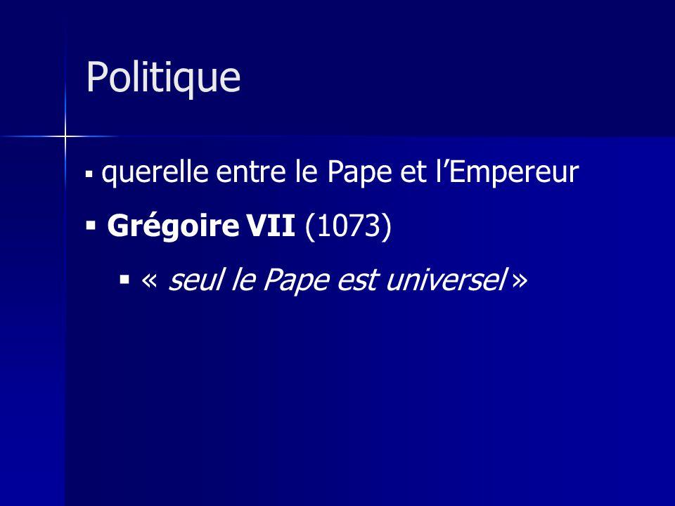 querelle entre le Pape et lEmpereur Grégoire VII (1073) « seul le Pape est universel » Politique