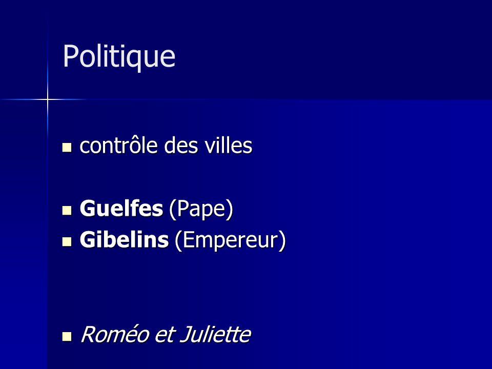contrôle des villes contrôle des villes Guelfes (Pape) Guelfes (Pape) Gibelins (Empereur) Gibelins (Empereur) Roméo et Juliette Roméo et Juliette Politique