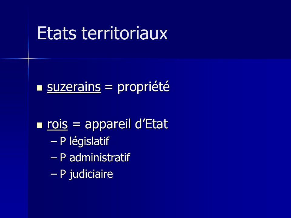 suzerains = propriété suzerains = propriété rois = appareil dEtat rois = appareil dEtat –P législatif –P administratif –P judiciaire Etats territoriaux