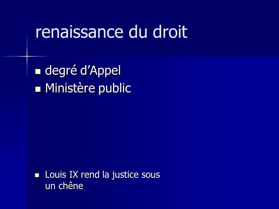 degré dAppel degré dAppel Ministère public Ministère public Louis IX rend la justice sous un chêne Louis IX rend la justice sous un chêne renaissance du droit
