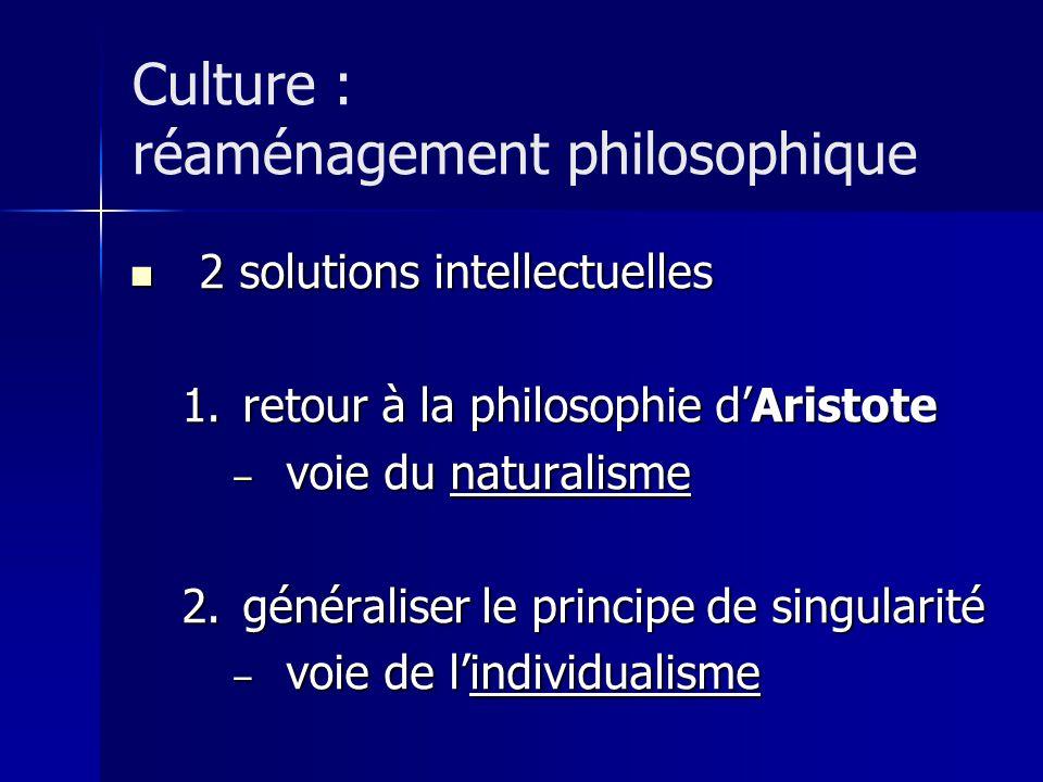 2 solutions intellectuelles 2 solutions intellectuelles 1.retour à la philosophie dAristote – voie du naturalisme 2.généraliser le principe de singularité – voie de lindividualisme Culture : réaménagement philosophique