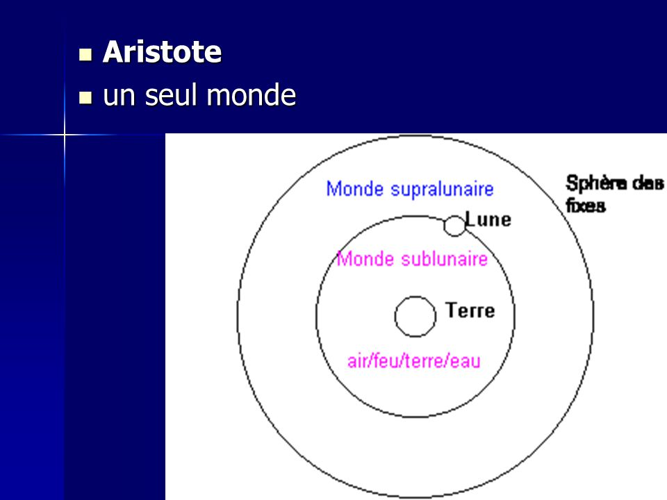 Aristote Aristote un seul monde un seul monde