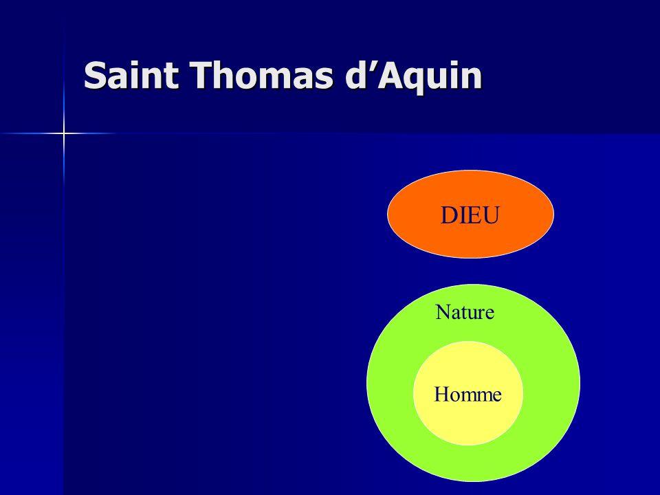 Saint Thomas dAquin DIEU Homme Nature