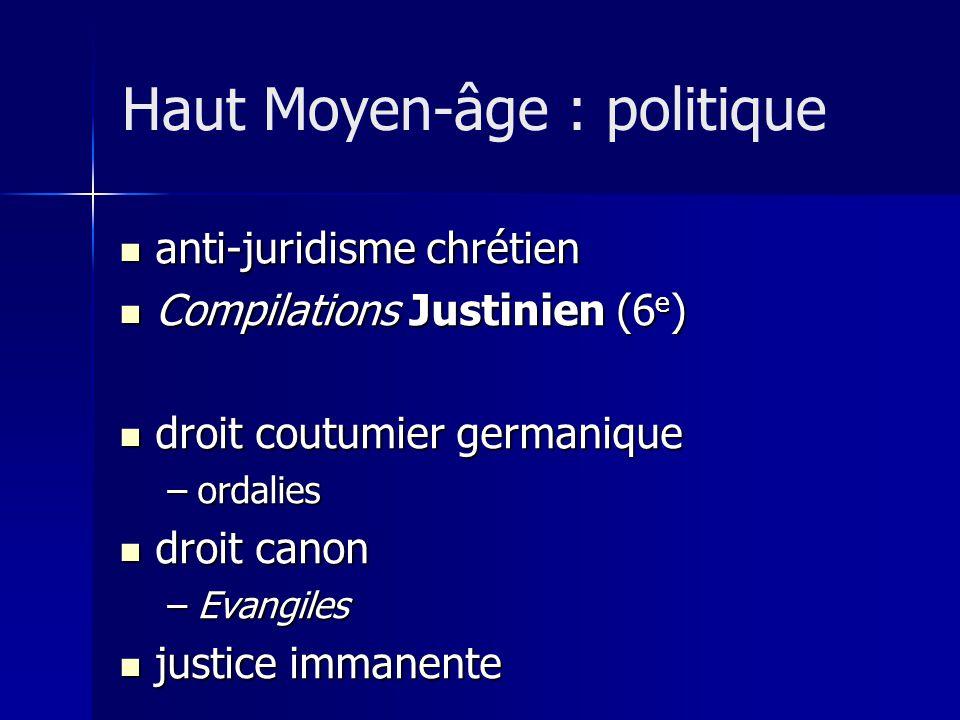 modernité : droit subjectif modernité : droit subjectif droit > individu = individu droit > individu = individu –culturel : vie monastique –politique : Etat –économique : propriété privée les droits de lhomme