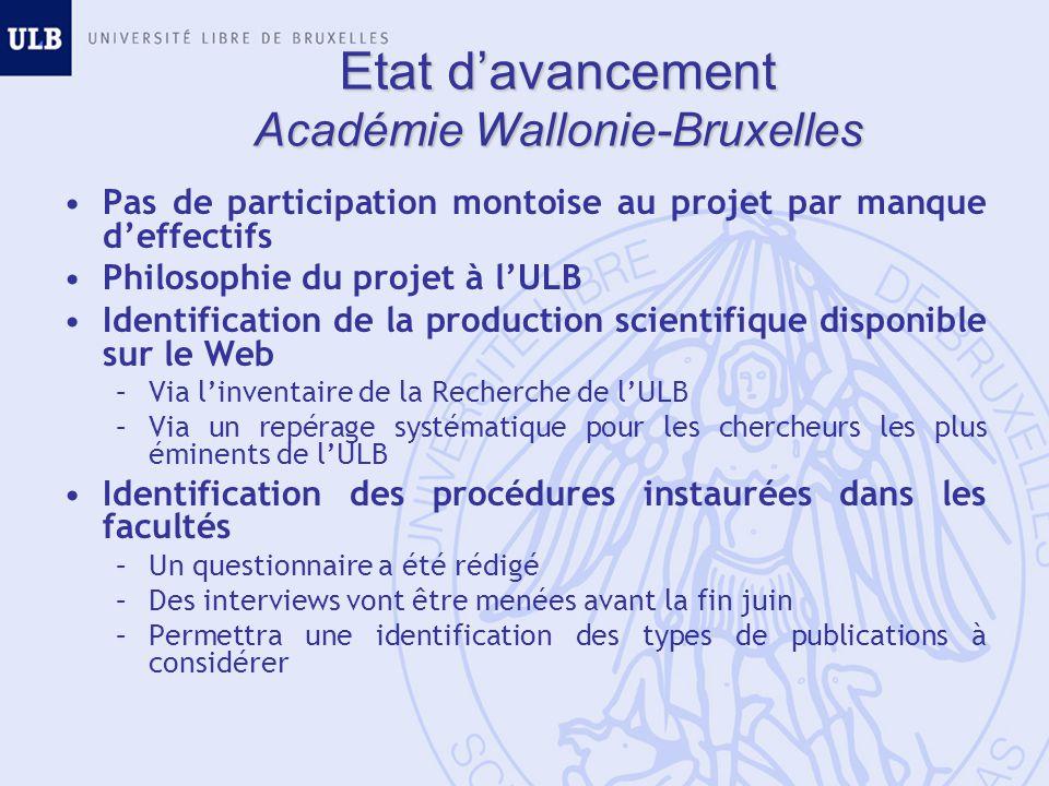 Etat davancement Académie Wallonie-Bruxelles Pas de participation montoise au projet par manque deffectifs Philosophie du projet à lULB Identification