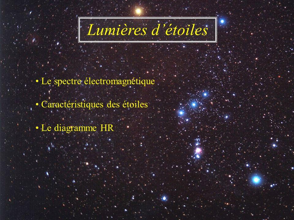 Le spectre électromagnétique Caractéristiques des étoiles Le diagramme HR Lumières détoiles