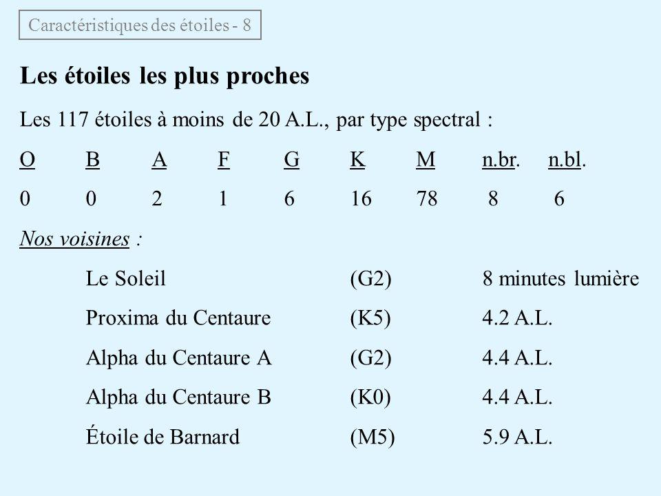 Caractéristiques des étoiles - 8 Les étoiles les plus proches Les 117 étoiles à moins de 20 A.L., par type spectral : OBAFGKMn.br.n.bl.
