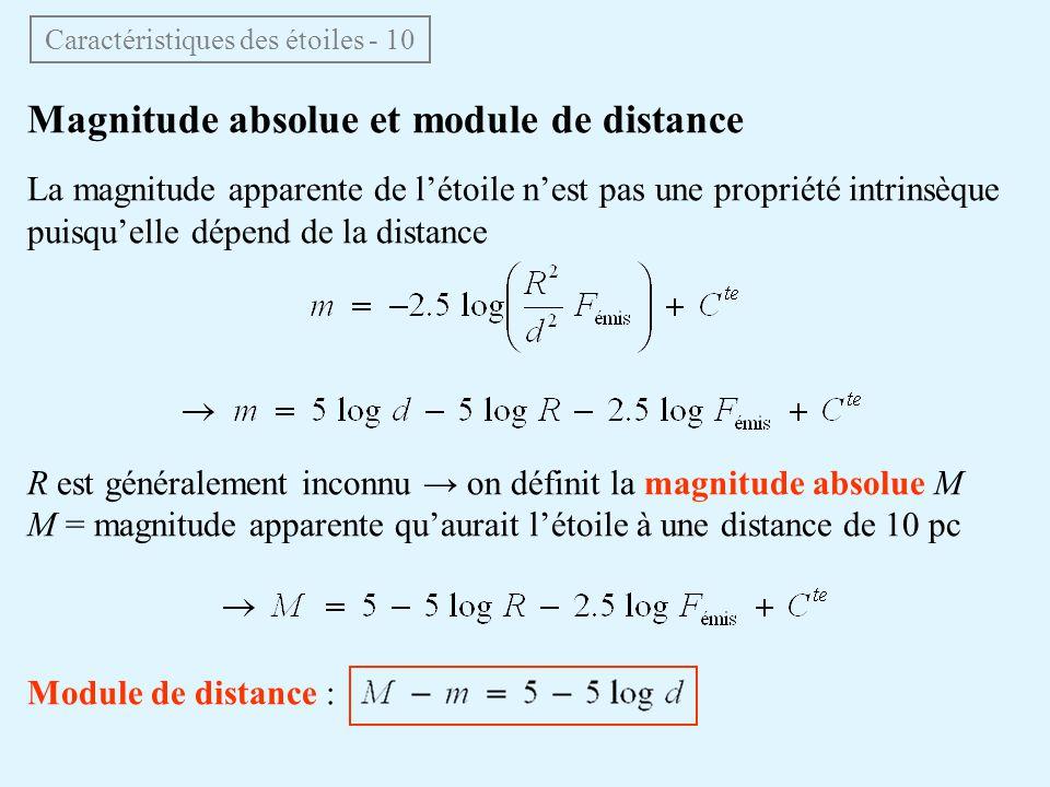 Magnitude absolue et module de distance La magnitude apparente de létoile nest pas une propriété intrinsèque puisquelle dépend de la distance R est généralement inconnu on définit la magnitude absolue M M = magnitude apparente quaurait létoile à une distance de 10 pc Module de distance : Caractéristiques des étoiles - 10
