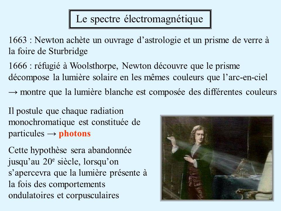 1663 : Newton achète un ouvrage dastrologie et un prisme de verre à la foire de Sturbridge 1666 : réfugié à Woolsthorpe, Newton découvre que le prisme décompose la lumière solaire en les mêmes couleurs que larc-en-ciel montre que la lumière blanche est composée des différentes couleurs Il postule que chaque radiation monochromatique est constituée de particules photons Cette hypothèse sera abandonnée jusquau 20 e siècle, lorsquon sapercevra que la lumière présente à la fois des comportements ondulatoires et corpusculaires Le spectre électromagnétique