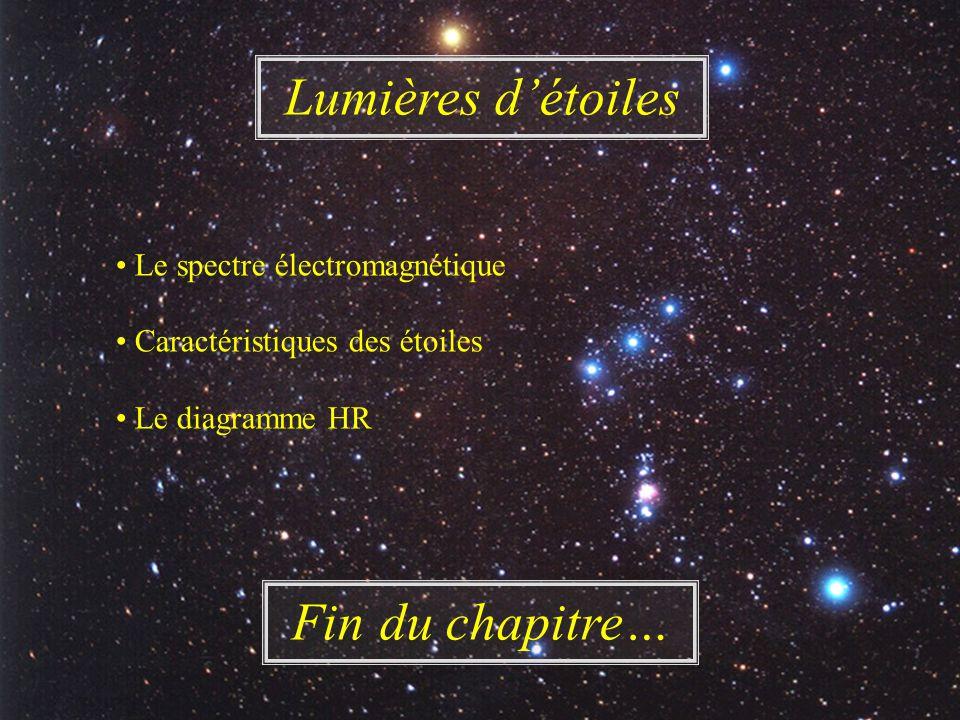 Le spectre électromagnétique Caractéristiques des étoiles Le diagramme HR Lumières détoiles Fin du chapitre…