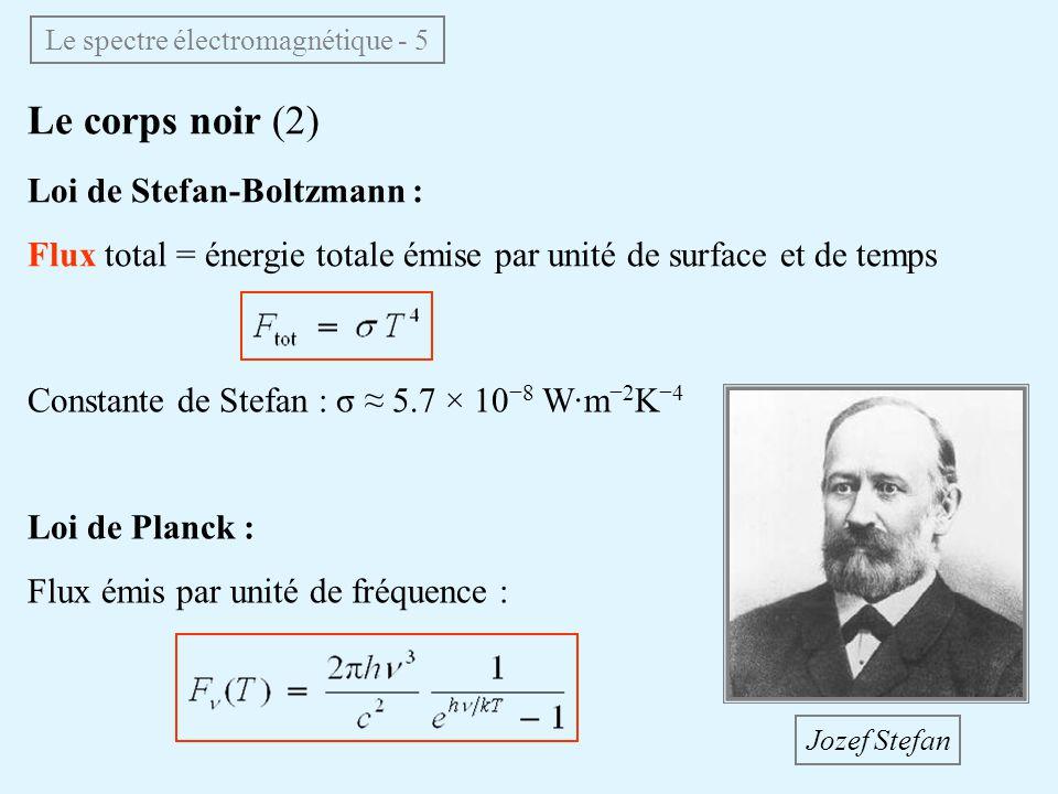 Le corps noir (2) Loi de Stefan-Boltzmann : Flux total = énergie totale émise par unité de surface et de temps Le spectre électromagnétique - 5 Constante de Stefan : σ 5.7 × 10 8 W·m2 K 4 Loi de Planck : Flux émis par unité de fréquence : Jozef Stefan
