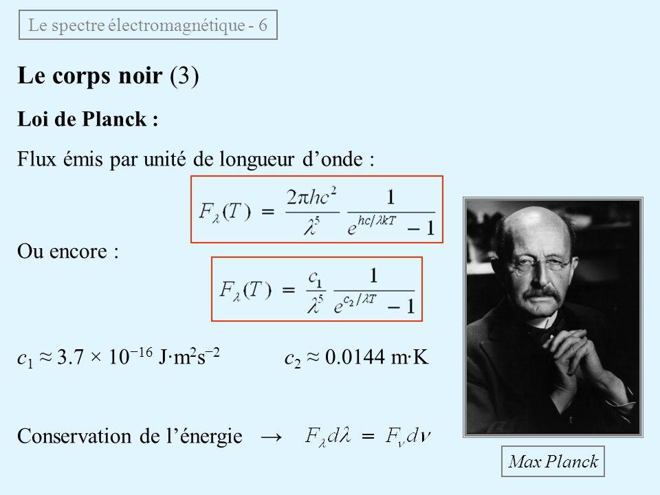 Le corps noir (3) Loi de Planck : Flux émis par unité de longueur donde : Ou encore : c 1 3.7 × 10 16 J·m 2 s 2 c 2 0.0144 m·K Conservation de lénergie Le spectre électromagnétique - 6 Max Planck