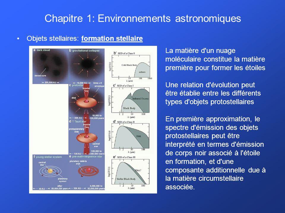 Chapitre 1: Environnements astronomiques Objets stellaires: formation stellaire La matière d'un nuage moléculaire constitue la matière première pour f