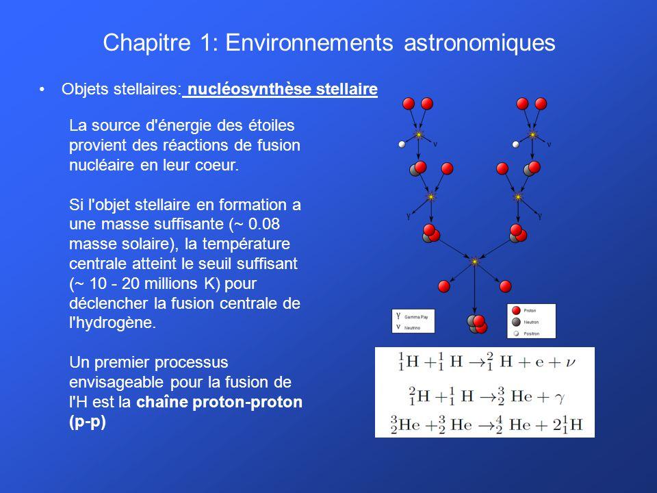 Chapitre 1: Environnements astronomiques Objets stellaires: nucléosynthèse stellaire La source d'énergie des étoiles provient des réactions de fusion