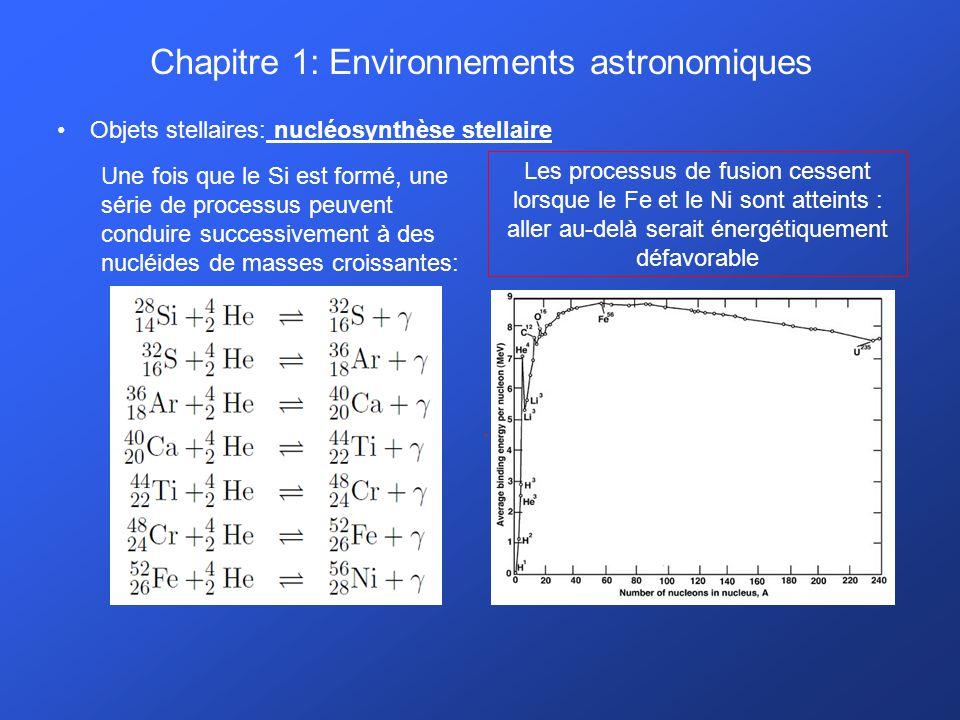 Chapitre 1: Environnements astronomiques Objets stellaires: nucléosynthèse stellaire Une fois que le Si est formé, une série de processus peuvent cond